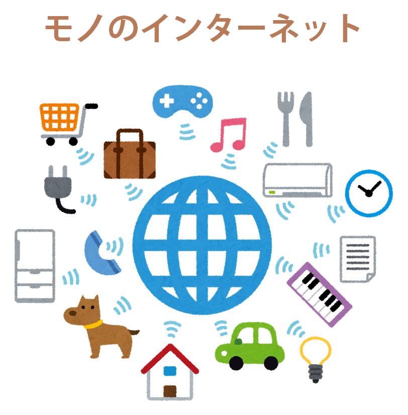 internet_mono_things