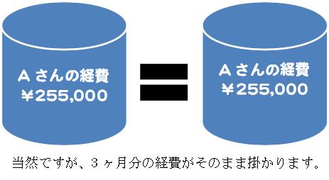 joseikin-graph1